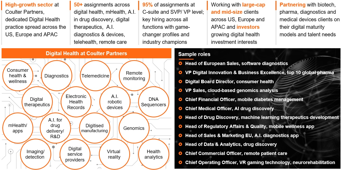 Digital Leadership at Coulter Partners